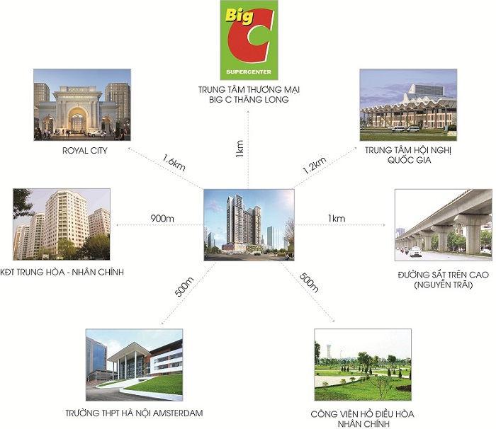 lien-ket-vung-du-an-Park-Residence
